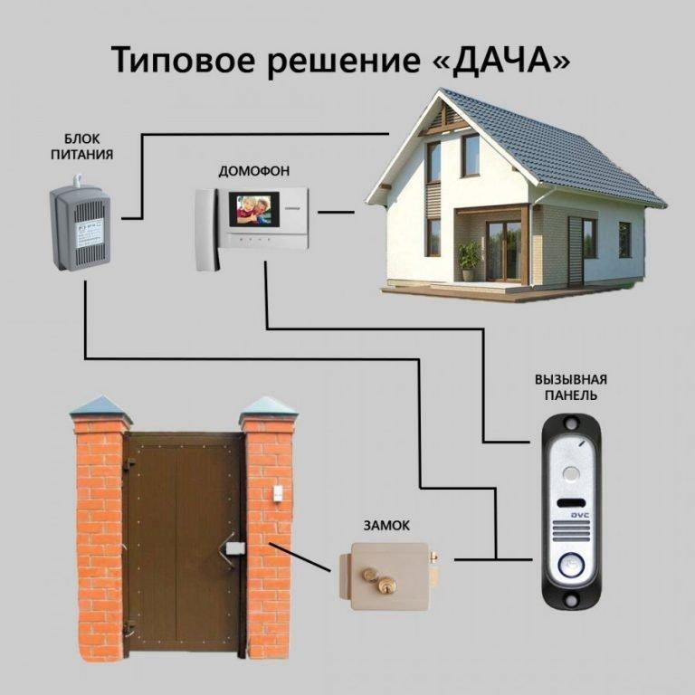 Domofon-dlya-doma