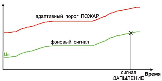 График_пыль