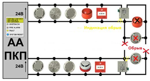 SHlejf_obryv