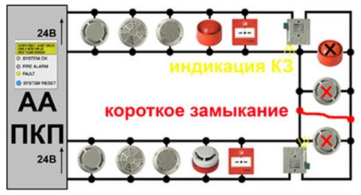 Шлейф_КЗ