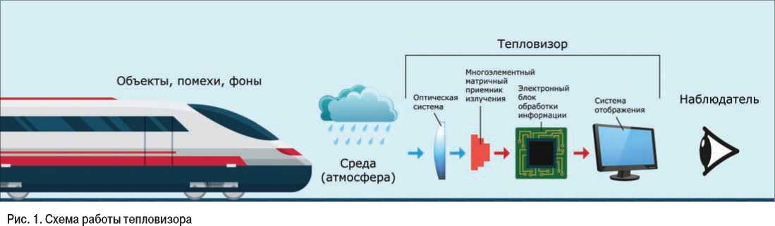 Схема_тепловизора