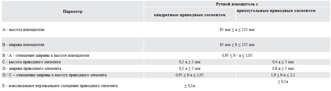 Ручник_таблица