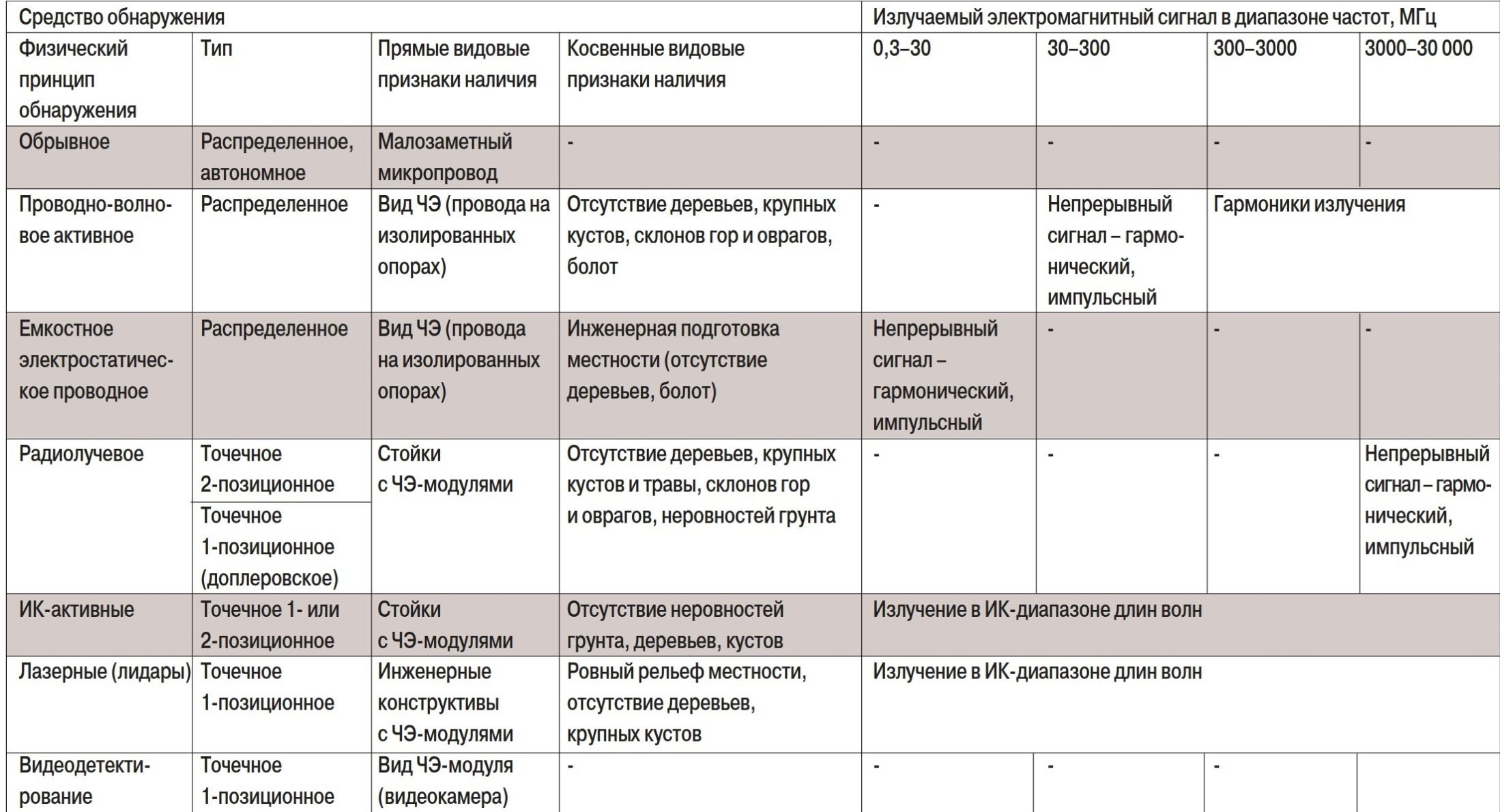 Demaskiruyushhie-priznaki1-2