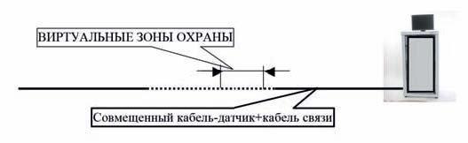 Reflektometr