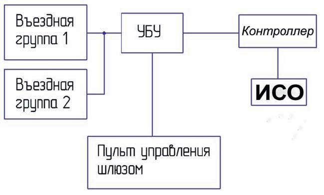 Схема АТКПП